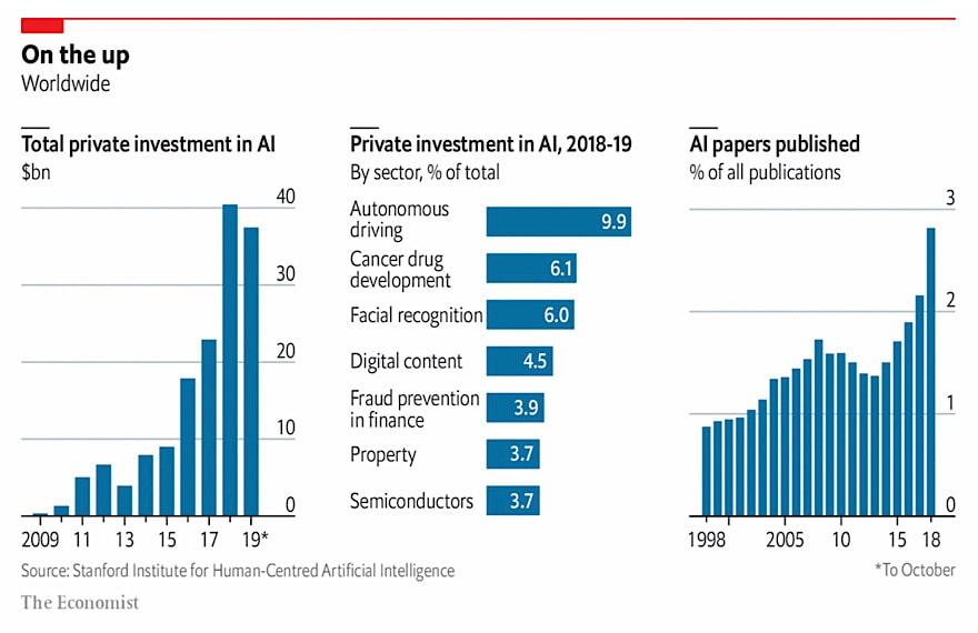 Проблемы искусственного интеллекта (проблемы ии): что настораживает скептиков?